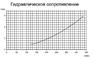 Электронагреватель Pahlen   6 кВт пластиковый (141601-02) test