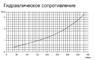 Электронагреватель Pahlen   9 кВт нерж. сталь с датч. давления (13982409) test