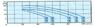 Насос с префильтром  58 м3/ч Kripsol Kapri KAP-350 3,3 кВт 380В test