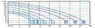 Насос с префильтром  21,9 м3/ч Kripsol Koral KS-150 1,45 кВт 220В купить в Самаре