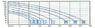 Насос с префильтром  21,9 м3/ч Kripsol Koral KS-150 1,45 кВт 380В купить в Самаре
