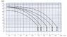 Насос с префильтром 123 м3/ч Kripsol Kripton KRF-750 7 кВт 380В test