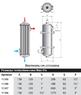 Теплообменник  40 кВт Pahlen MAXI-FLO (11365) купить в Самаре